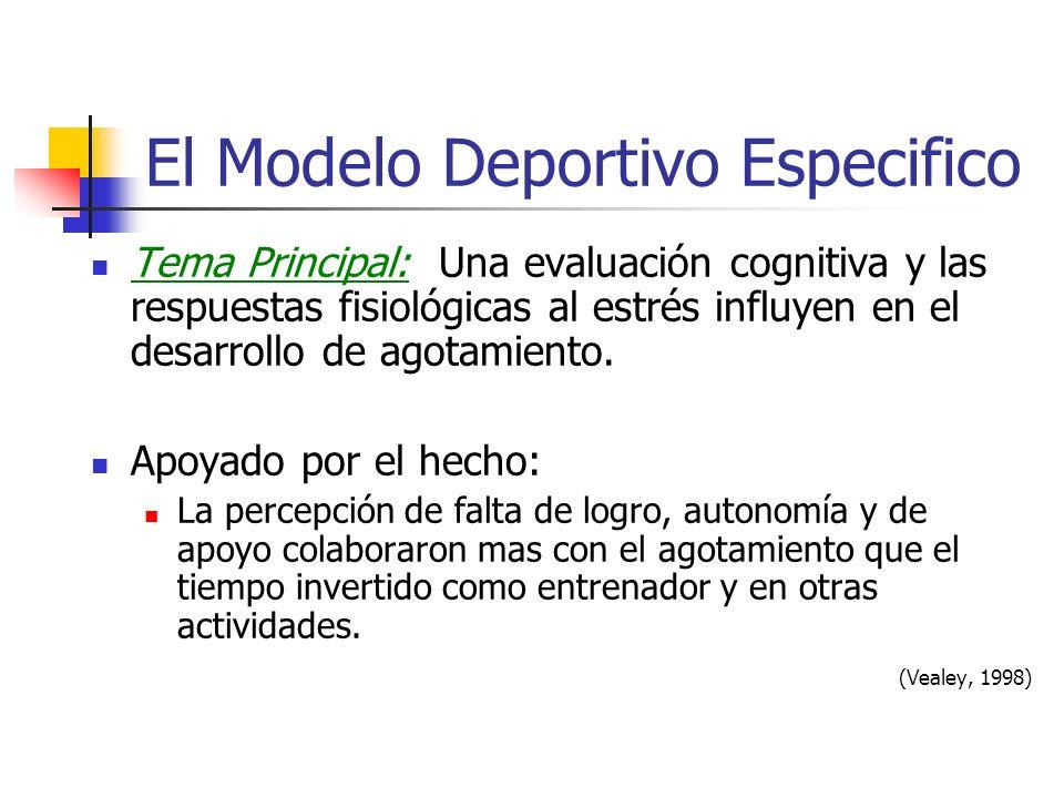El Modelo Deportivo Especifico Tema Principal: Una evaluación cognitiva y las respuestas fisiológicas al estrés influyen en el desarrollo de agotamiento.