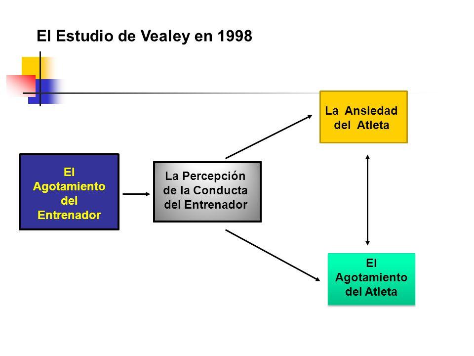 El Agotamiento del Entrenador La Percepción de la Conducta del Entrenador La Ansiedad del Atleta El Agotamiento del Atleta El Estudio de Vealey en 1998