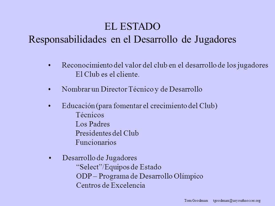 Tom Goodman tgoodman@usyouthsoccer.org EL ESTADO Responsabilidades en el Desarrollo de Jugadores Reconocimiento del valor del club en el desarrollo de los jugadores El Club es el cliente.
