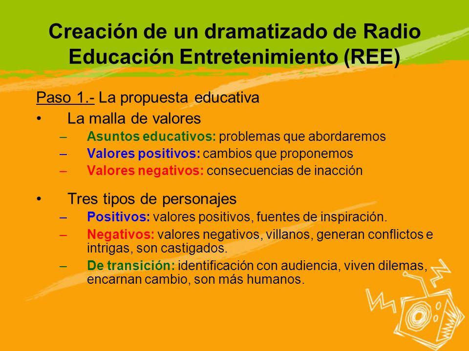 Creación de un dramatizado de Radio Educación Entretenimiento (REE) Paso 1.- La propuesta educativa La malla de valores –Asuntos educativos: problemas