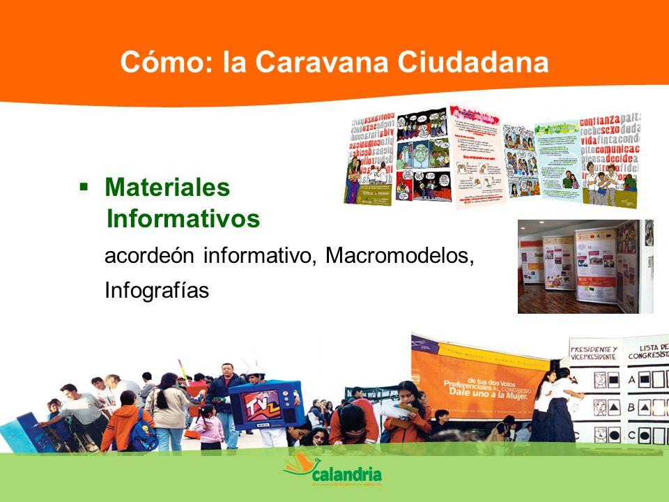 Cómo: la Caravana Ciudadana Materiales Informativos acordeón informativo, Macromodelos, Infografías