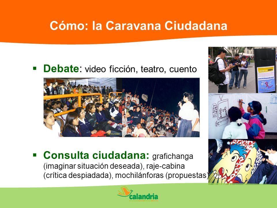 Cómo: la Caravana Ciudadana Debate: video ficción, teatro, cuento Consulta ciudadana: grafichanga (imaginar situación deseada), raje-cabina (crítica d