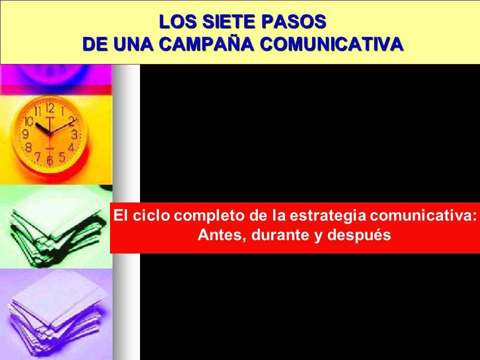 LOS SIETE PASOS DE UNA CAMPAÑA COMUNICATIVA El ciclo completo de la estrategia comunicativa: Antes, durante y después