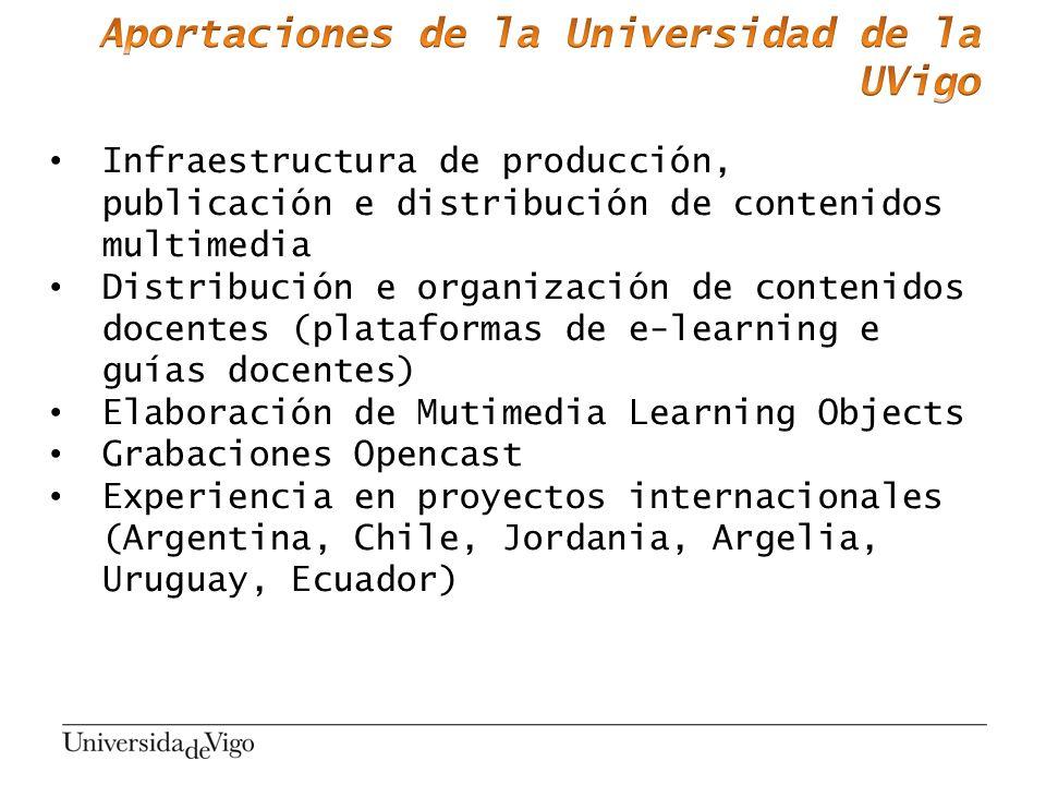 Infraestructura de producción, publicación e distribución de contenidos multimedia Distribución e organización de contenidos docentes (plataformas de