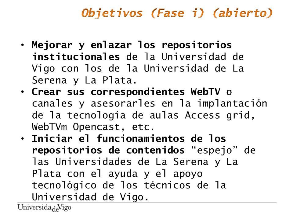 Mejorar y enlazar los repositorios institucionales de la Universidad de Vigo con los de la Universidad de La Serena y La Plata. Crear sus correspondie