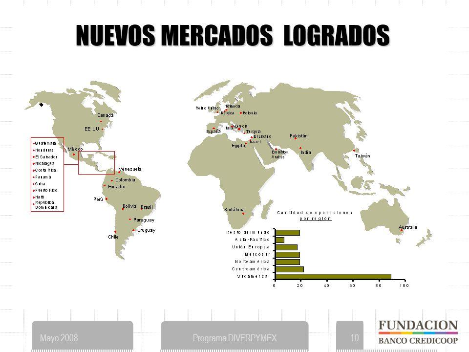 Mayo 2008Programa DIVERPYMEX10 NUEVOS MERCADOS LOGRADOS