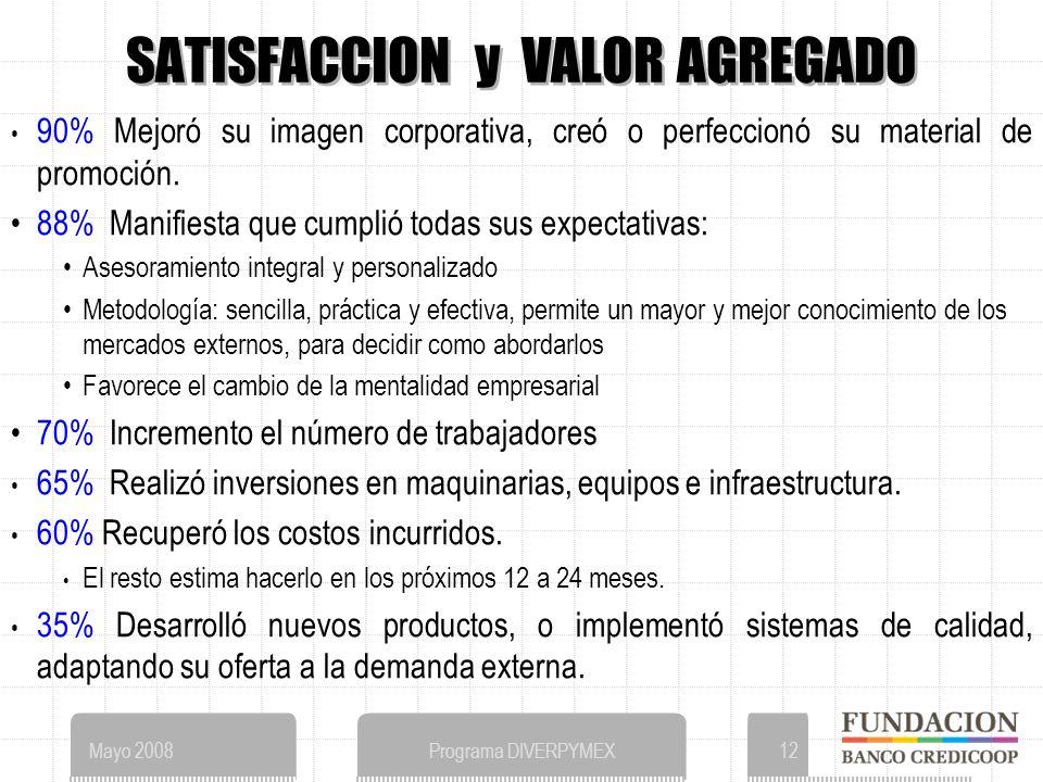 Mayo 2008Programa DIVERPYMEX12 SATISFACCION y VALOR AGREGADO 90% Mejoró su imagen corporativa, creó o perfeccionó su material de promoción.