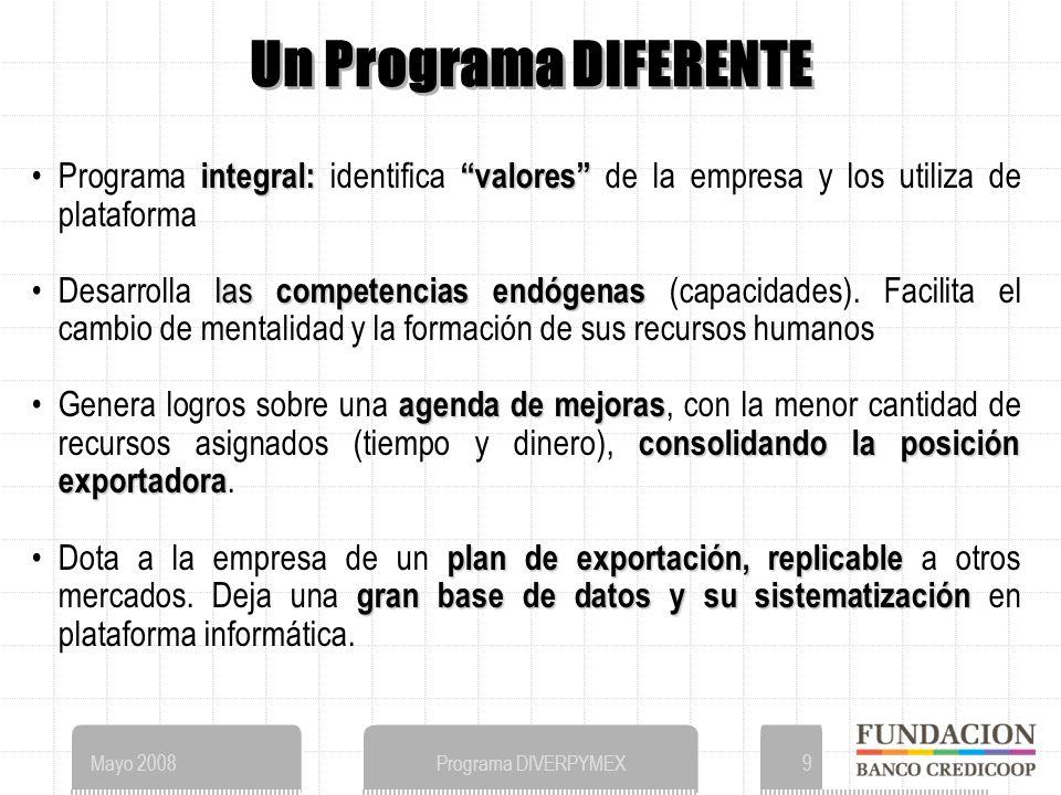 Mayo 2008Programa DIVERPYMEX9 Un Programa DIFERENTE integral: valoresPrograma integral: identifica valores de la empresa y los utiliza de plataforma las competencias endógenasDesarrolla las competencias endógenas (capacidades).