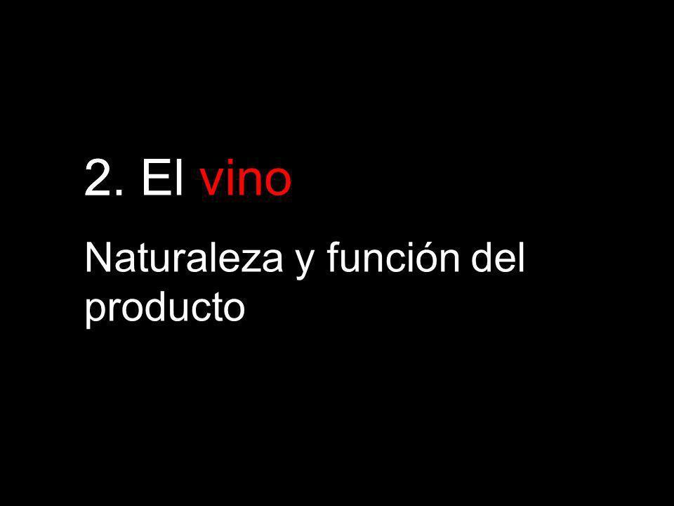 2.2. El vino Naturaleza y función del producto