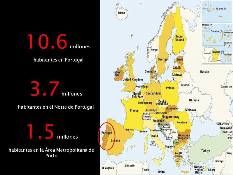10.6 millones habitantes en Portugal 1.5 millones habitantes en la Área Metropolitana de Porto 3.7 millones habitantes en el Norte de Portugal