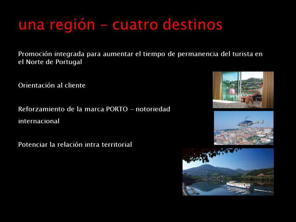 una región – cuatro destinos Promoción integrada para aumentar el tiempo de permanencia del turista en el Norte de Portugal Orientación al cliente Reforzamiento de la marca PORTO – notoriedad internacional Potenciar la relación intra territorial