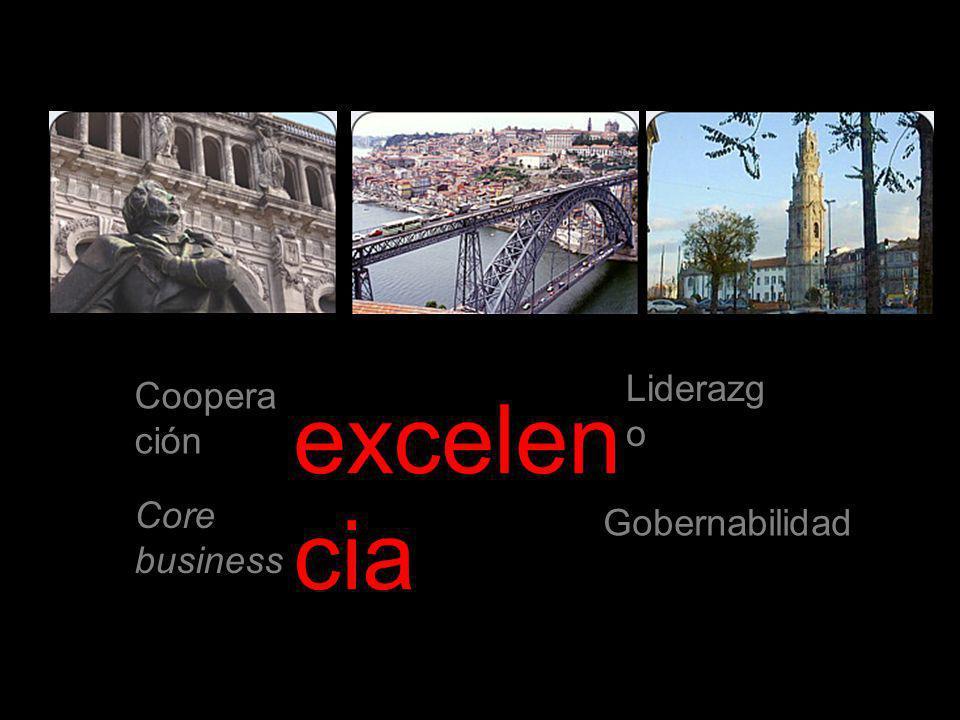 excelen cia Gobernabilidad Core business Coopera ción Liderazg o