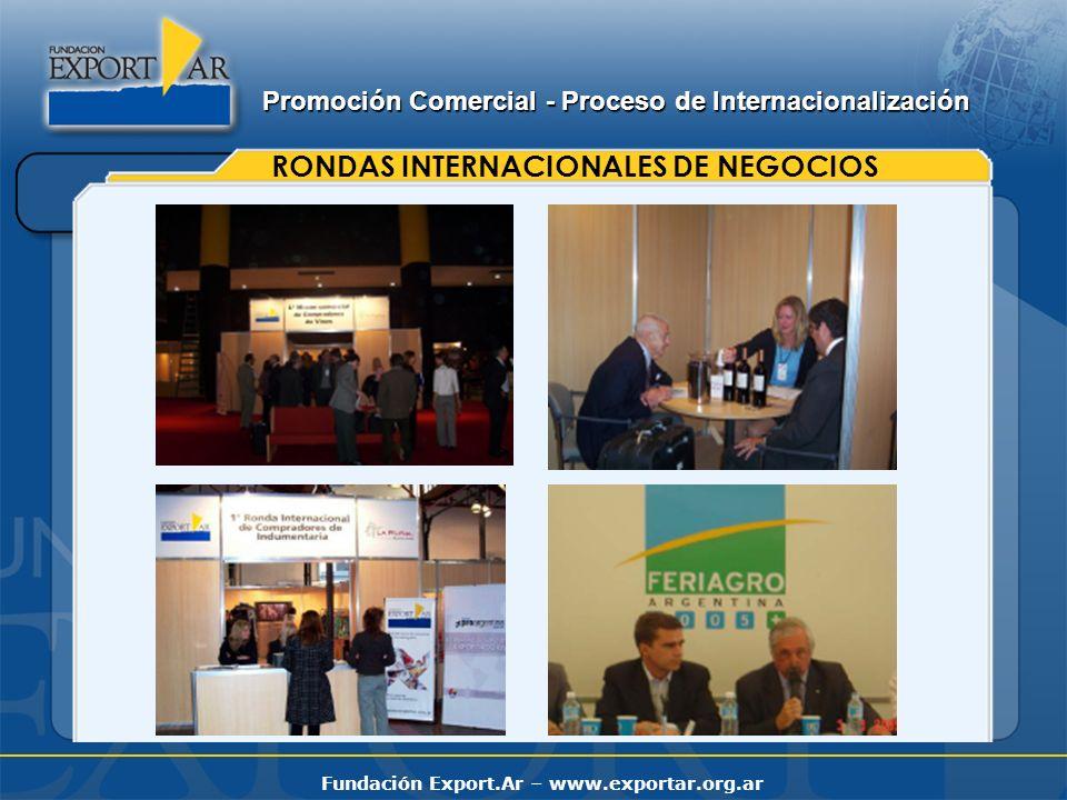 Fundación Export.Ar – www.exportar.org.ar RONDAS INTERNACIONALES DE NEGOCIOS Promoción Comercial - Proceso de Internacionalización