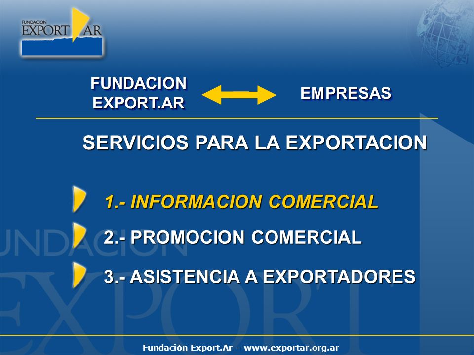 Fundación Export.Ar – www.exportar.org.ar ESTUDIO DEL MERCADO Información Comercial - Proceso de Internacionalización CULTURA, PRECIOS Y TECNOLOGIA CONSUMO, PREFERENCIAS, CANALES DE DISTRIBUCION MARCO ECONOMICO Y ADUANERO