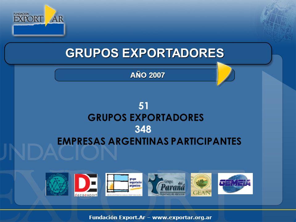 Fundación Export.Ar – www.exportar.org.ar AÑO 2007 51 GRUPOS EXPORTADORES 348 EMPRESAS ARGENTINAS PARTICIPANTES GRUPOS EXPORTADORES