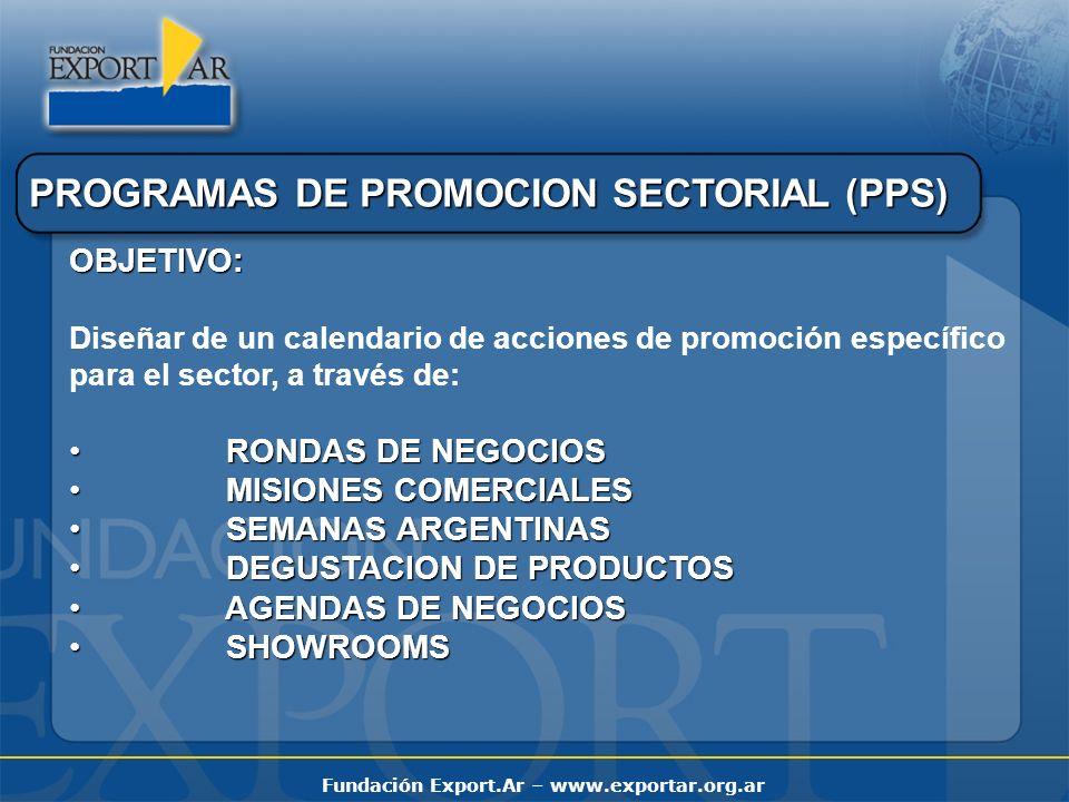 Fundación Export.Ar – www.exportar.org.ar PROGRAMAS DE PROMOCION SECTORIAL (PPS) OBJETIVO: Diseñar de un calendario de acciones de promoción específico para el sector, a través de: RONDAS DE NEGOCIOS RONDAS DE NEGOCIOS MISIONES COMERCIALES MISIONES COMERCIALES SEMANAS ARGENTINAS SEMANAS ARGENTINAS DEGUSTACION DE PRODUCTOS DEGUSTACION DE PRODUCTOS AGENDAS DE NEGOCIOS AGENDAS DE NEGOCIOS SHOWROOMS SHOWROOMS