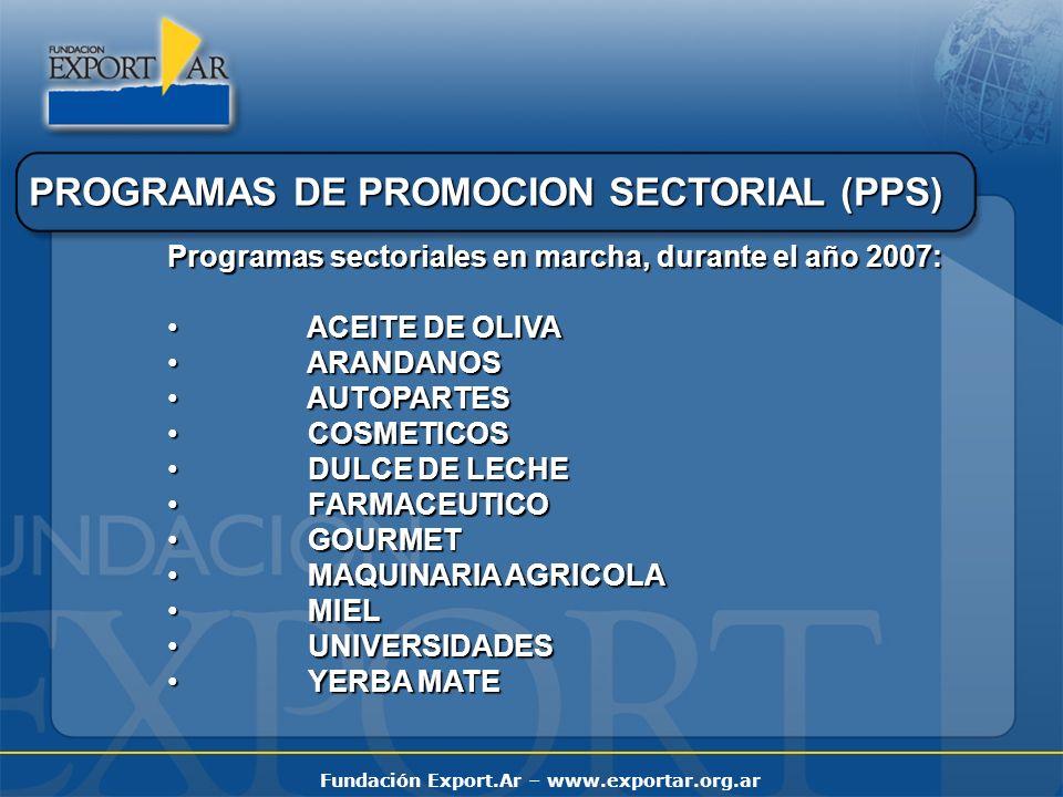Fundación Export.Ar – www.exportar.org.ar PROGRAMAS DE PROMOCION SECTORIAL (PPS) Programas sectoriales en marcha, durante el año 2007: ACEITE DE OLIVA ACEITE DE OLIVA ARANDANOS ARANDANOS AUTOPARTES AUTOPARTES COSMETICOS COSMETICOS DULCE DE LECHE DULCE DE LECHE FARMACEUTICO FARMACEUTICO GOURMET GOURMET MAQUINARIA AGRICOLA MAQUINARIA AGRICOLA MIEL MIEL UNIVERSIDADES UNIVERSIDADES YERBA MATE YERBA MATE