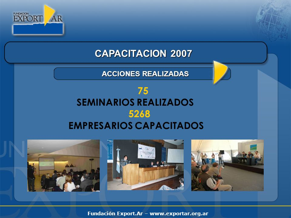Fundación Export.Ar – www.exportar.org.ar CAPACITACION 2007 ACCIONES REALIZADAS 75 SEMINARIOS REALIZADOS 5268 EMPRESARIOS CAPACITADOS