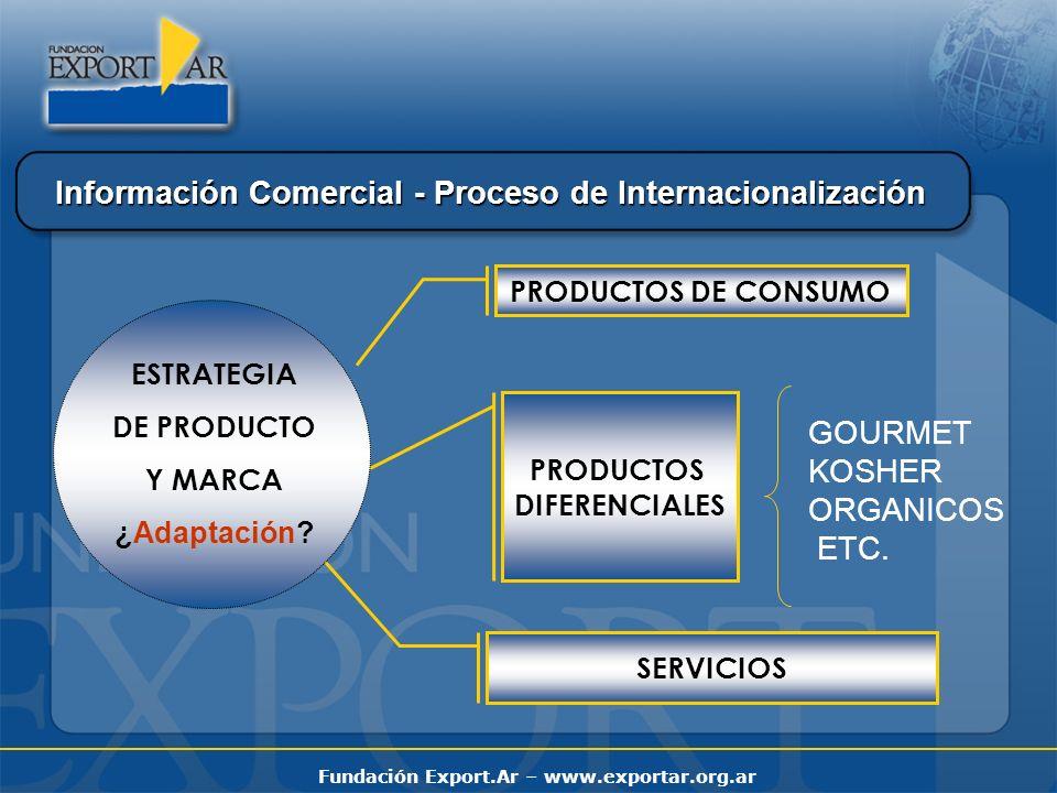Fundación Export.Ar – www.exportar.org.ar PRODUCTOS DE CONSUMO PRODUCTOS DIFERENCIALES SERVICIOS ESTRATEGIA DE PRODUCTO Y MARCA ¿Adaptación.
