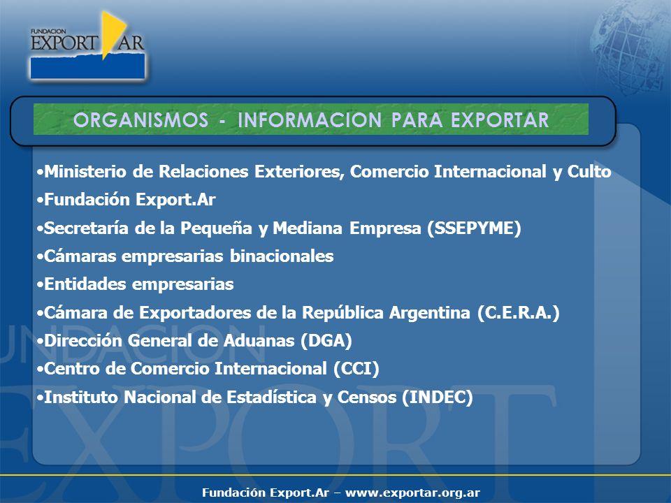 Fundación Export.Ar – www.exportar.org.ar Ministerio de Relaciones Exteriores, Comercio Internacional y Culto Fundación Export.Ar Secretaría de la Pequeña y Mediana Empresa (SSEPYME) Cámaras empresarias binacionales Entidades empresarias Cámara de Exportadores de la República Argentina (C.E.R.A.) Dirección General de Aduanas (DGA) Centro de Comercio Internacional (CCI) Instituto Nacional de Estadística y Censos (INDEC) ORGANISMOS - INFORMACION PARA EXPORTAR