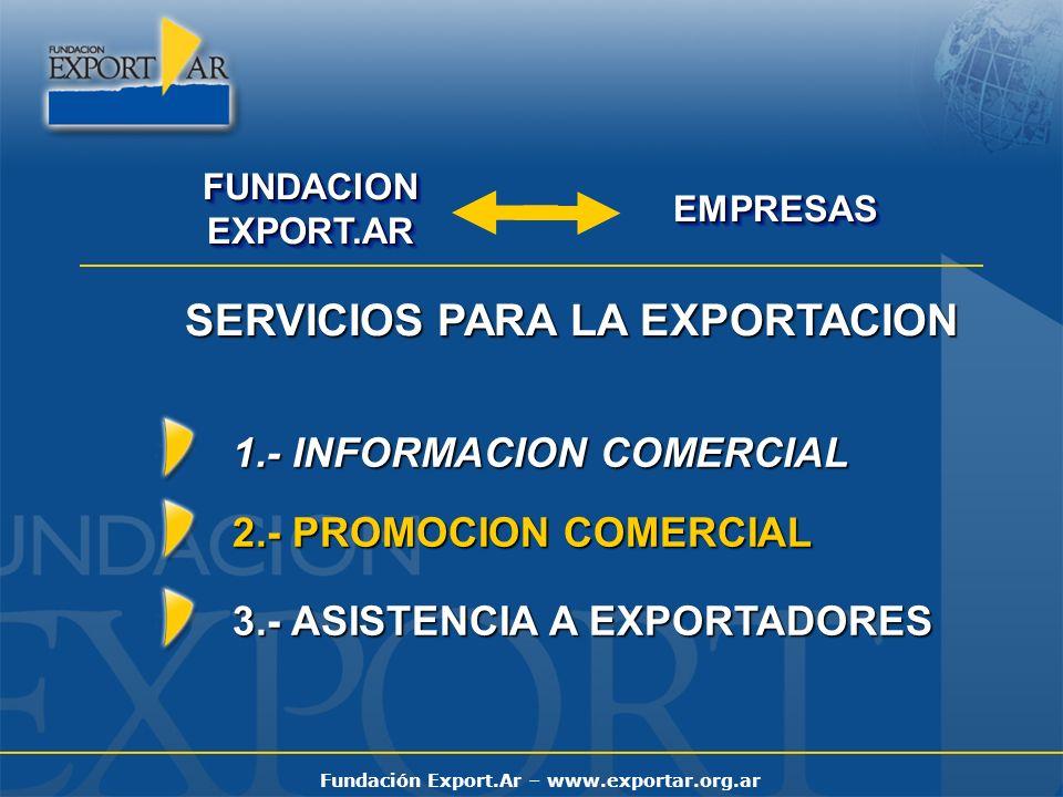 Fundación Export.Ar – www.exportar.org.ar SERVICIOS PARA LA EXPORTACION FUNDACION EXPORT.AR EMPRESASEMPRESAS 2.- PROMOCION COMERCIAL 1.- INFORMACION COMERCIAL 3.- ASISTENCIA A EXPORTADORES