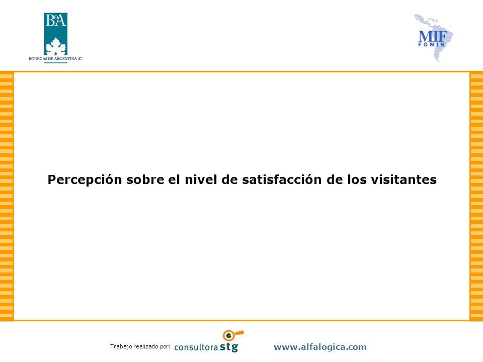 Trabajo realizado por: www.alfalogica.com Percepción sobre el nivel de satisfacción de los visitantes