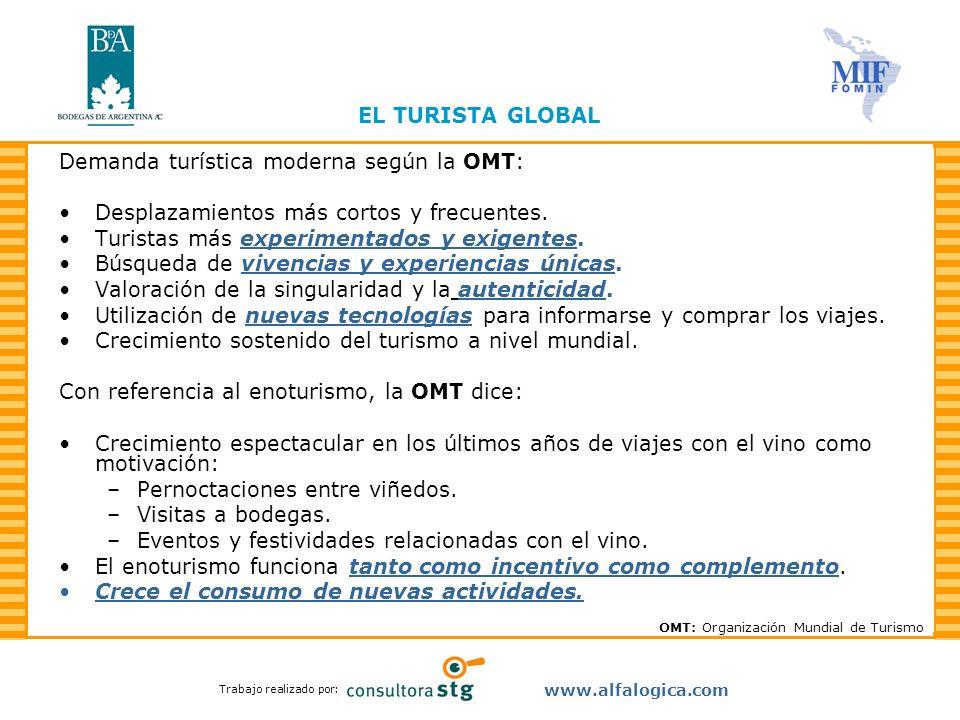 Trabajo realizado por: www.alfalogica.com EL TURISTA GLOBAL Demanda turística moderna según la OMT: Desplazamientos más cortos y frecuentes. Turistas
