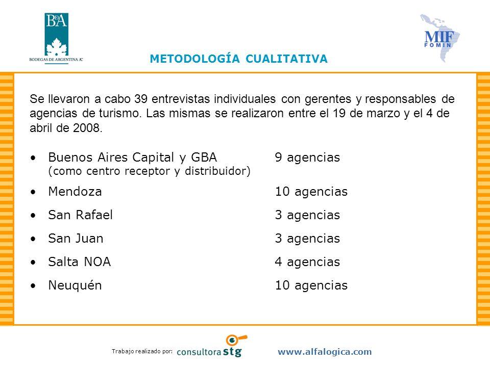 Trabajo realizado por: www.alfalogica.com METODOLOGÍA CUALITATIVA Se llevaron a cabo 39 entrevistas individuales con gerentes y responsables de agenci