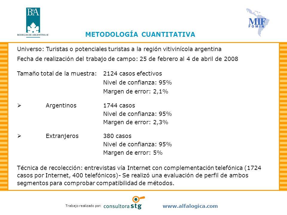 Trabajo realizado por: www.alfalogica.com Elementos de caracterización socio-demográfica de los visitantes de los Caminos del vino argentino