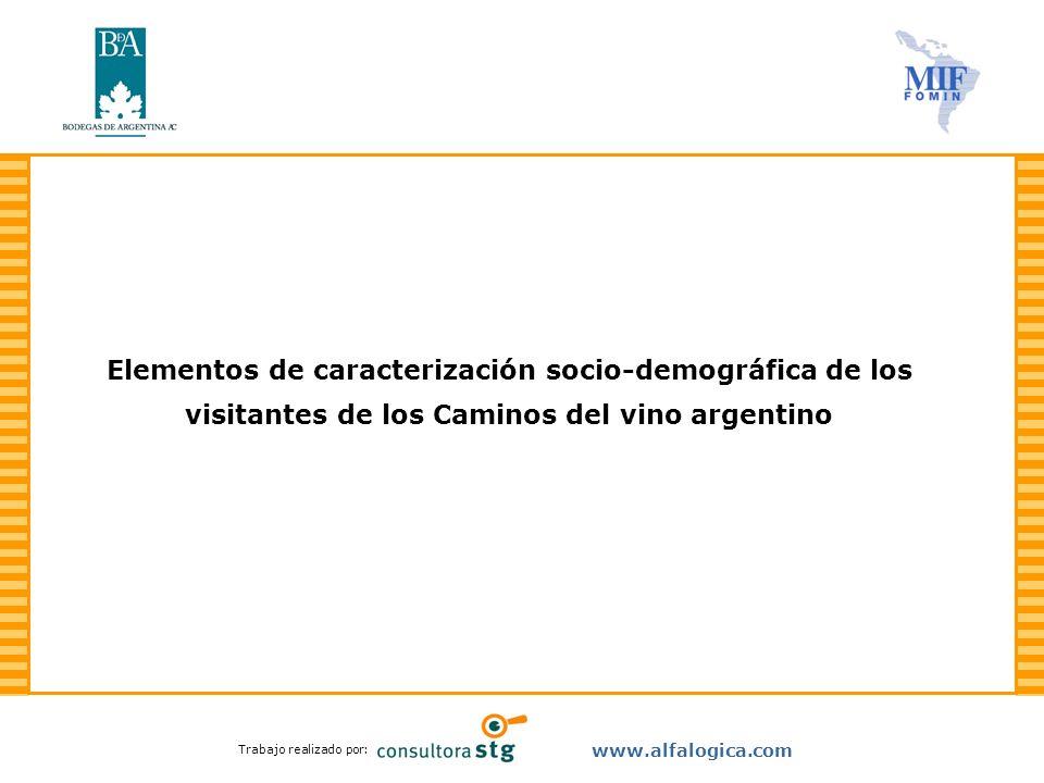 Trabajo realizado por: www.alfalogica.com ¿Recomendó o recomendaría viajar a Argentina por este motivo.