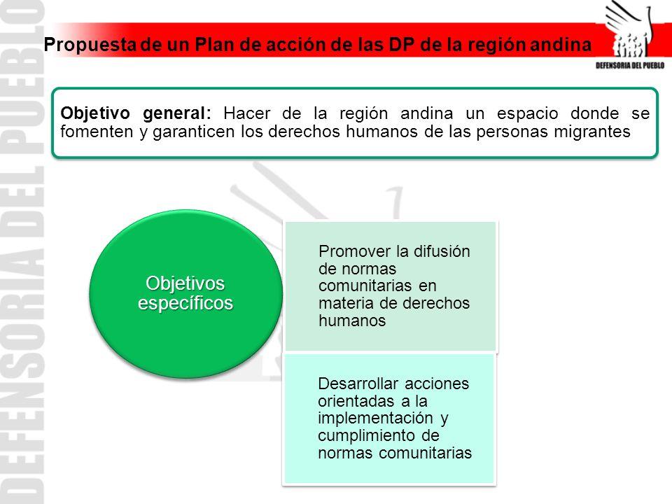 Propuesta de un Plan de acción de las DP de la región andina Objetivo general: Hacer de la región andina un espacio donde se fomenten y garanticen los