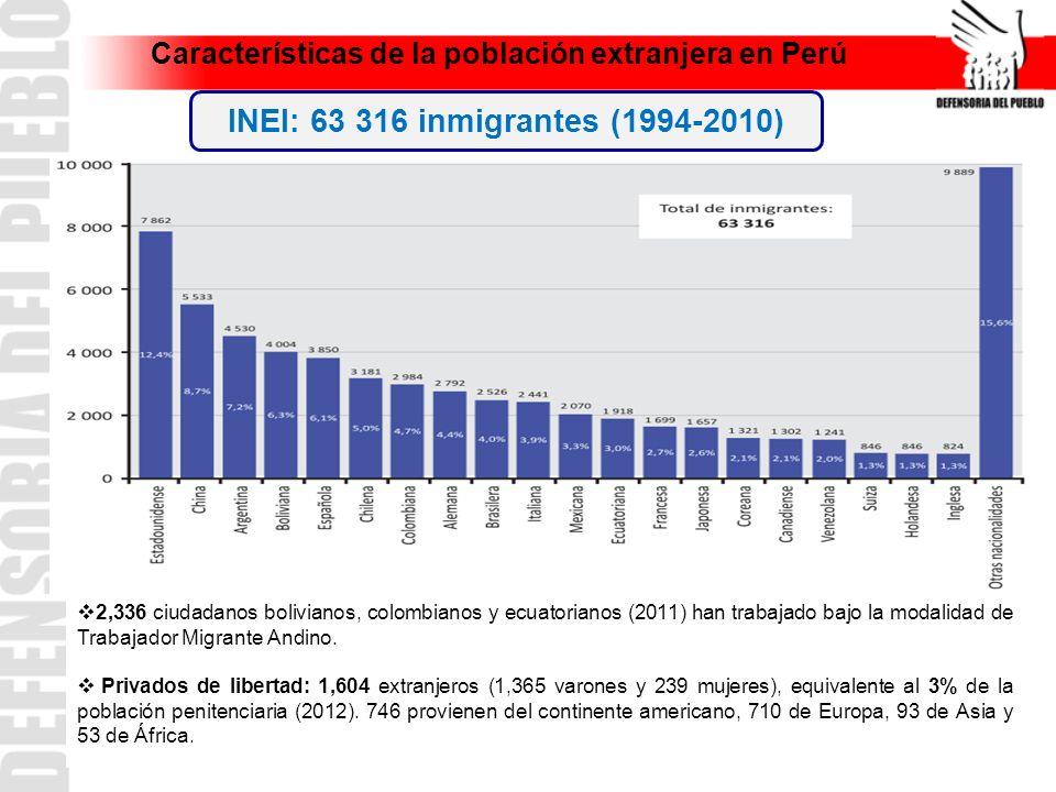 Características de la población extranjera en Perú INEI: 63 316 inmigrantes (1994-2010) 2,336 ciudadanos bolivianos, colombianos y ecuatorianos (2011)