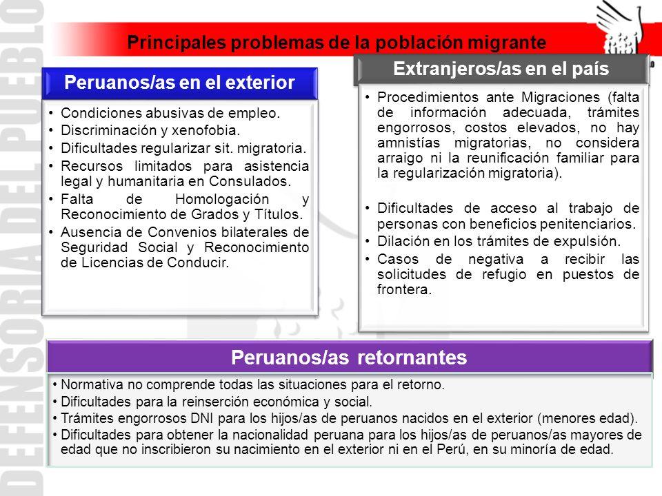 Principales problemas de la población migrante Peruanos/as en el exterior Condiciones abusivas de empleo. Discriminación y xenofobia. Dificultades reg