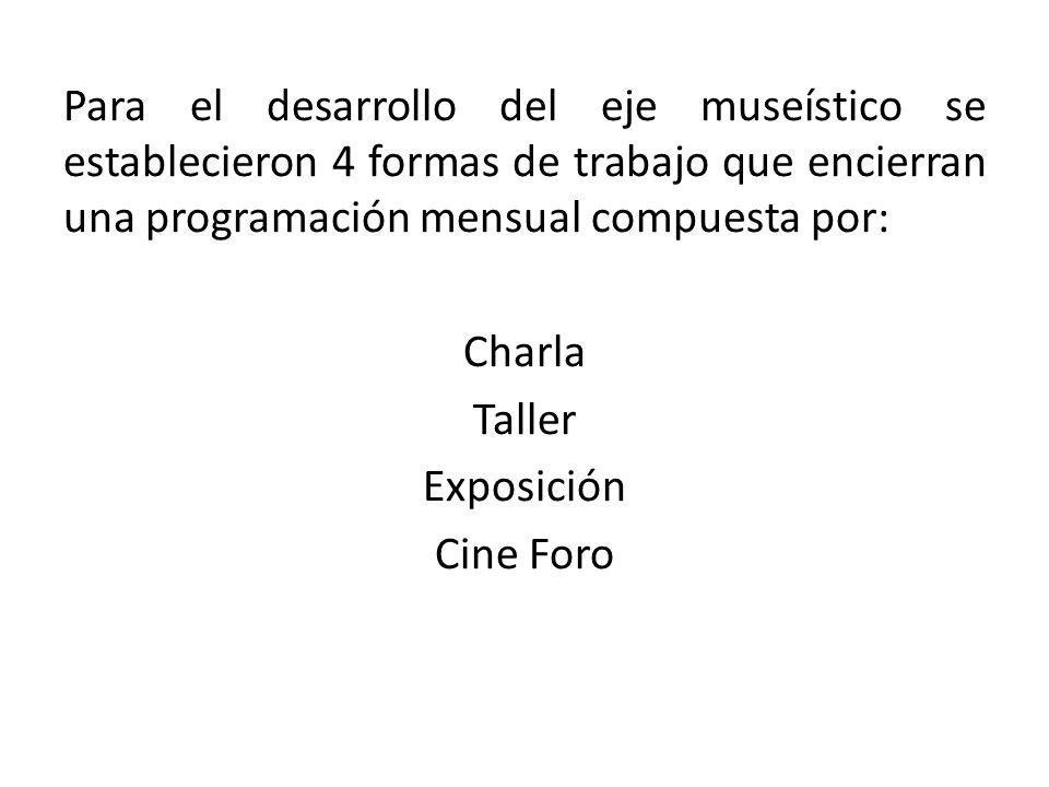 Para el desarrollo del eje museístico se establecieron 4 formas de trabajo que encierran una programación mensual compuesta por: Charla Taller Exposic