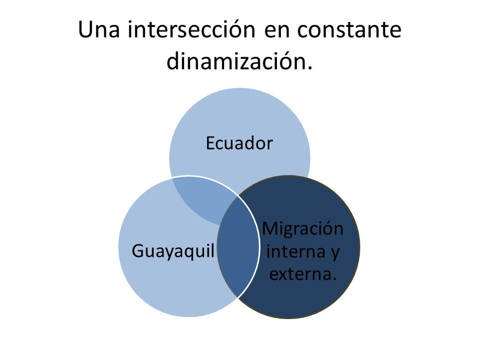 Una intersección en constante dinamización. Ecuador Migración interna y externa. Guayaquil