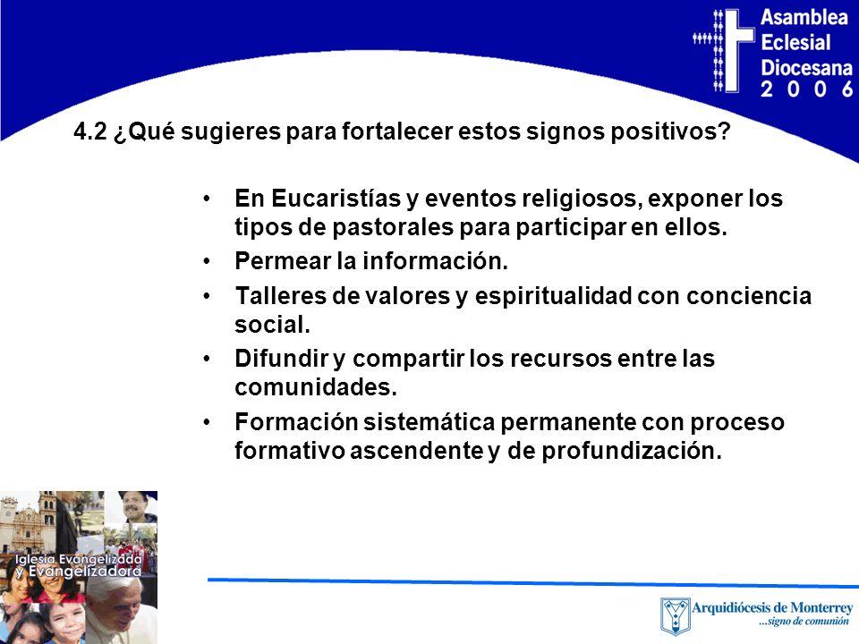 4.2 ¿Qué sugieres para fortalecer estos signos positivos.