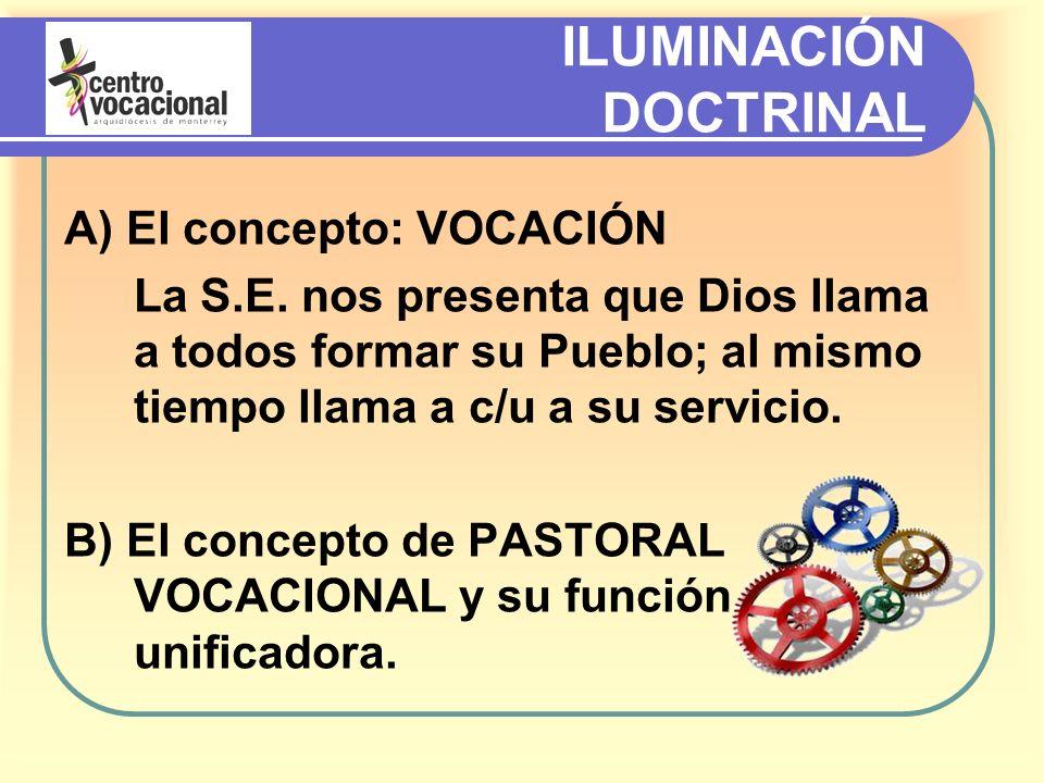 ILUMINACIÓN DOCTRINAL A) El concepto: VOCACIÓN La S.E.