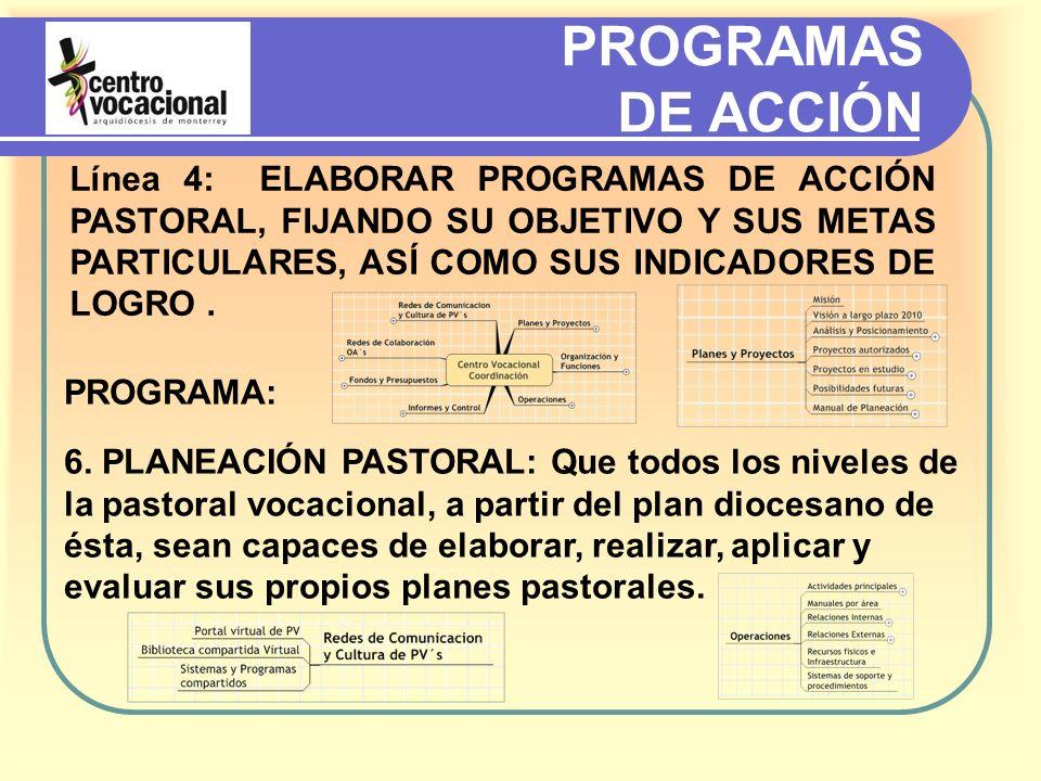 PROGRAMAS DE ACCIÓN Línea 4: ELABORAR PROGRAMAS DE ACCIÓN PASTORAL, FIJANDO SU OBJETIVO Y SUS METAS PARTICULARES, ASÍ COMO SUS INDICADORES DE LOGRO.