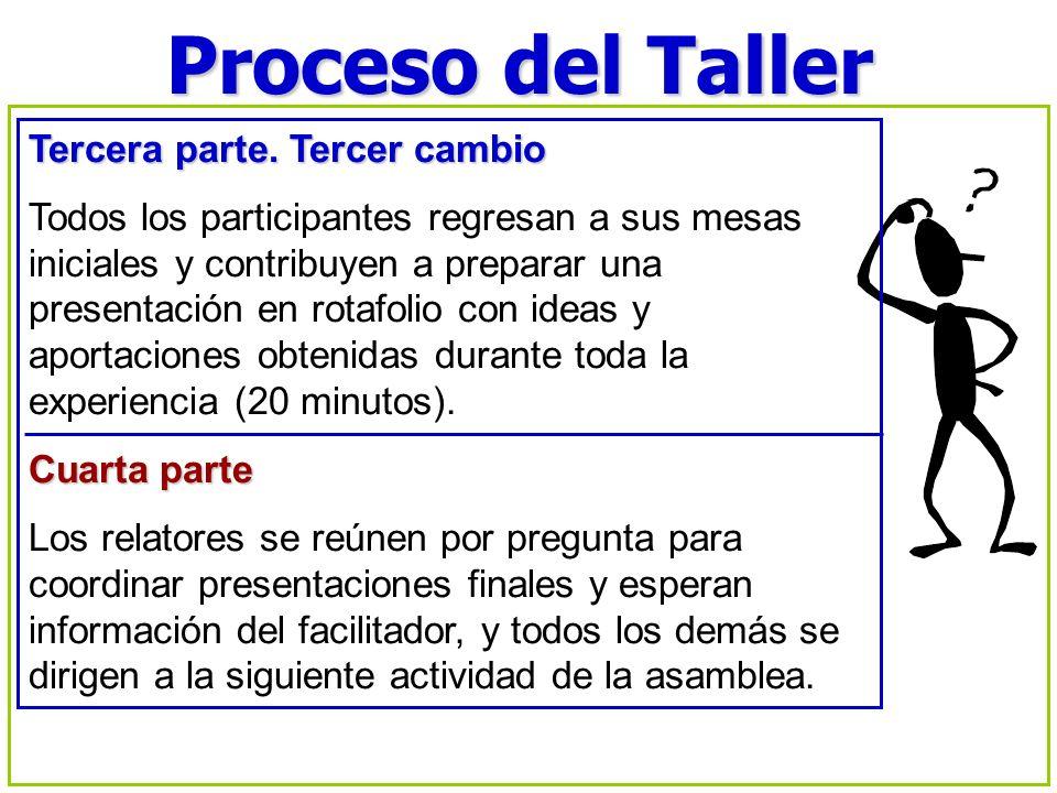 Proceso del Taller Primera parte Presentarse y trabajar sobre la pregunta asignada en cada mesa (15 minutos).