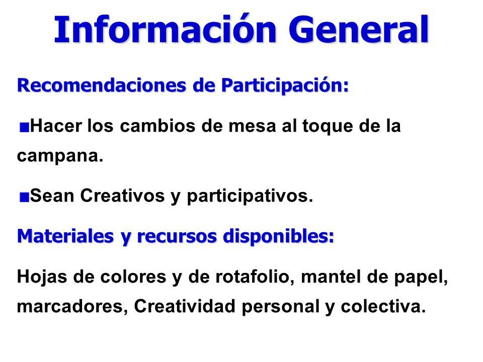 Información General Recomendaciones de Participación: Es más importante escuchar que hablar.