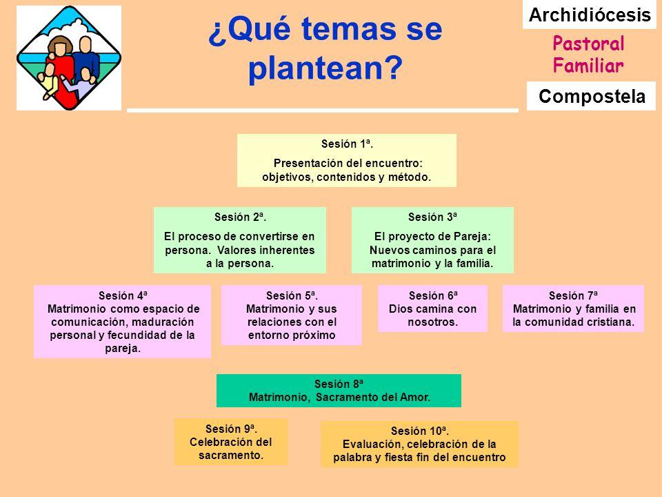Archidiócesis Compostela Pastoral Familiar ¿Qué temas se plantean? Sesión 10ª. Evaluación, celebración de la palabra y fiesta fin del encuentro Sesión