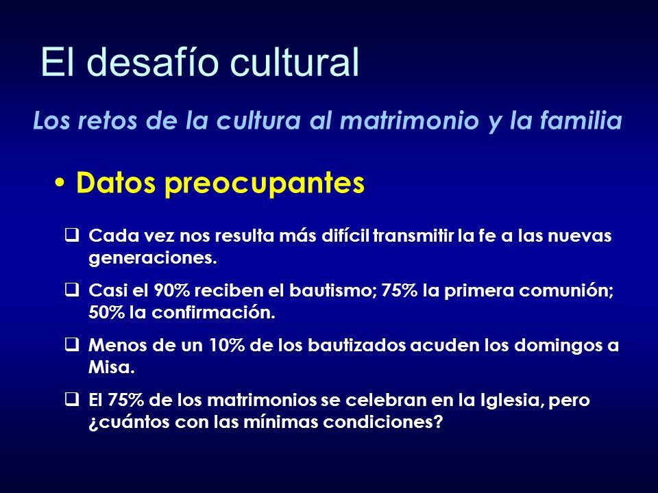 Los retos de la cultura al matrimonio y la familia No hay una verdad objetiva sobre el hombre.