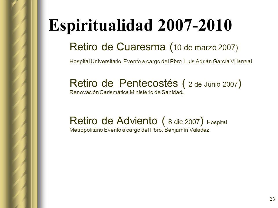 23 Espiritualidad 2007-2010 Retiro de Cuaresma ( 10 de marzo 2007) Hospital Universitario Evento a cargo del Pbro. Luis Adrián García Villarreal Retir