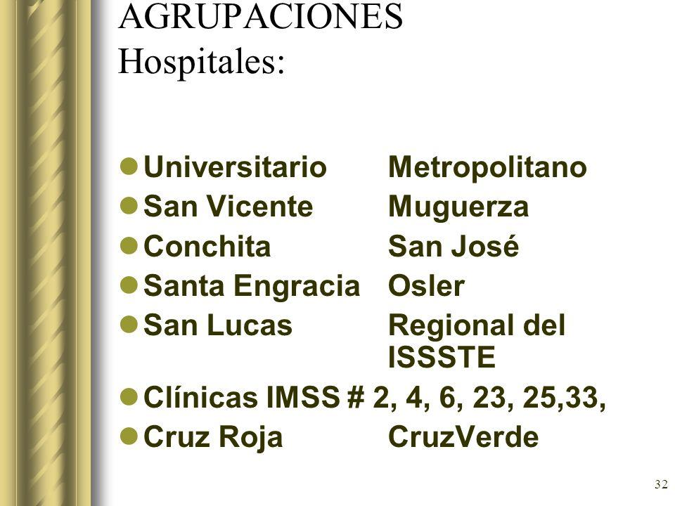 32 AGRUPACIONES Hospitales: Universitario Metropolitano San Vicente Muguerza Conchita San José Santa EngraciaOsler San Lucas Regional del ISSSTE Clíni