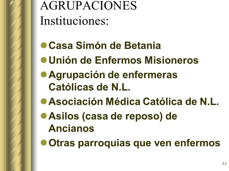33 AGRUPACIONES Instituciones: Casa Simón de Betania Unión de Enfermos Misioneros Agrupación de enfermeras Católicas de N.L. Asociación Médica Católic