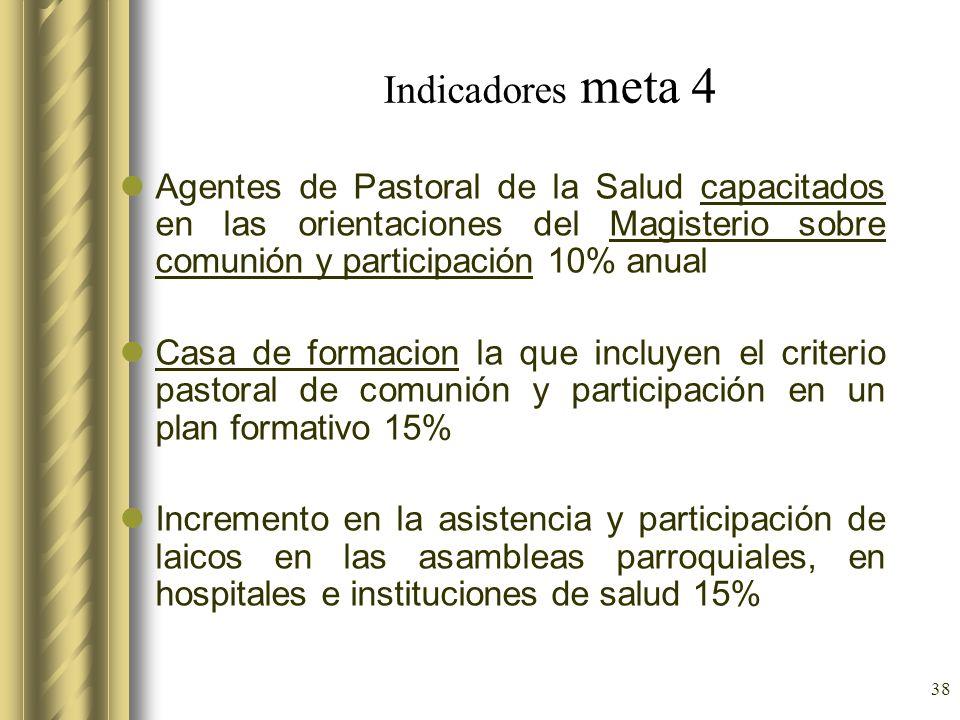 38 Indicadores meta 4 Agentes de Pastoral de la Salud capacitados en las orientaciones del Magisterio sobre comunión y participación 10% anual Casa de