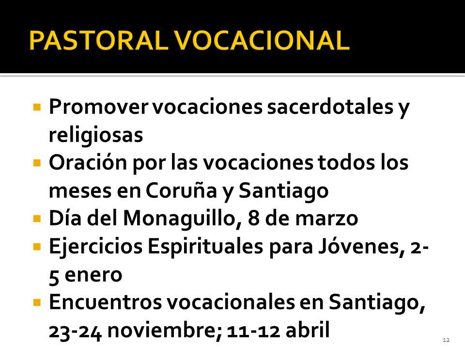 Promover vocaciones sacerdotales y religiosas Oración por las vocaciones todos los meses en Coruña y Santiago Día del Monaguillo, 8 de marzo Ejercicio