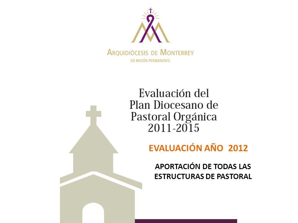 APORTACIÓN DE TODAS LAS ESTRUCTURAS DE PASTORAL EVALUACIÓN AÑO 2012