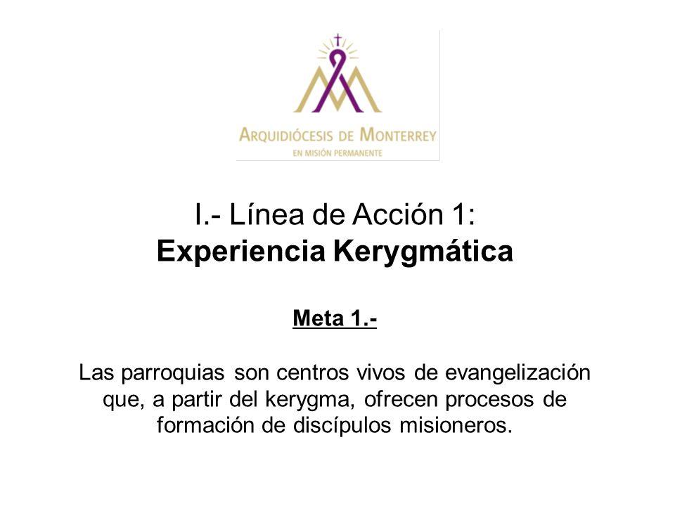 I.- Línea de Acción 1: Experiencia Kerygmática Meta 1.- Las parroquias son centros vivos de evangelización que, a partir del kerygma, ofrecen procesos