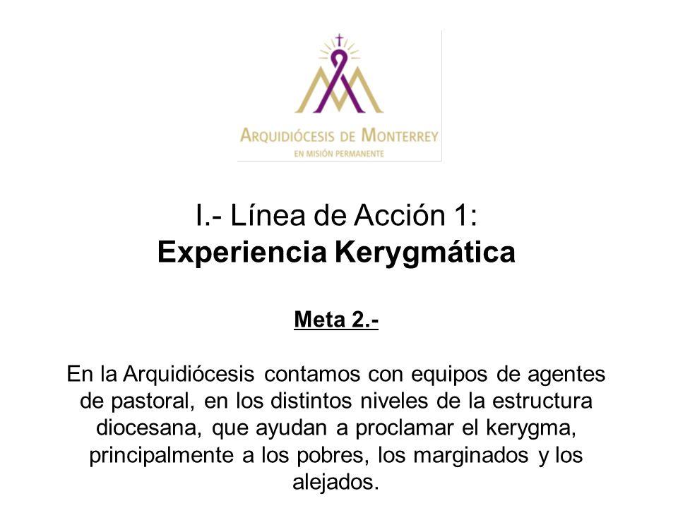I.- Línea de Acción 1: Experiencia Kerygmática Meta 2.- En la Arquidiócesis contamos con equipos de agentes de pastoral, en los distintos niveles de l